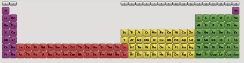 kalzium_long_periodic_table